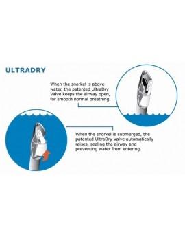Oceanic Ultra Dry Snorkel Black Titanium